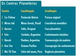 centros-ii